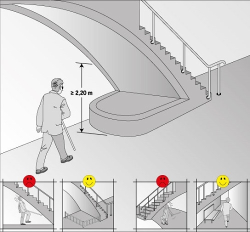 Cheminement PMR Escalier PMR Seton FR