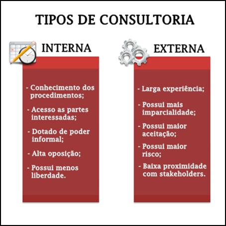 Consultoria especializada vantagens e desvantagens
