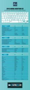 Adobe Audition Keyboard Cheat Sheet