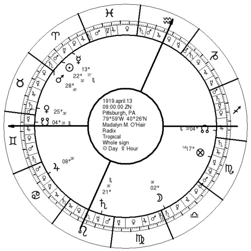 O'Hair's Natal Chart