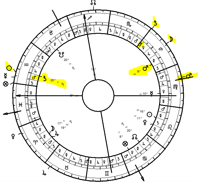 Transits to Houston's Natal at Time of Death