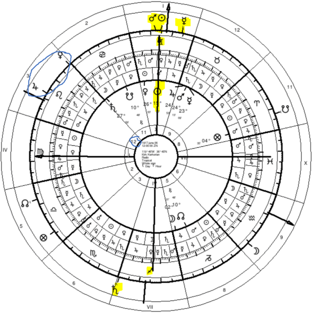 Kerkorian 2015 Solar Return Outer Natal Inner