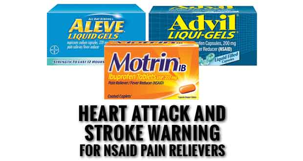 Even Short Term Use of NSAID Pain Relievers has Risk of Heart Attack and Stroke
