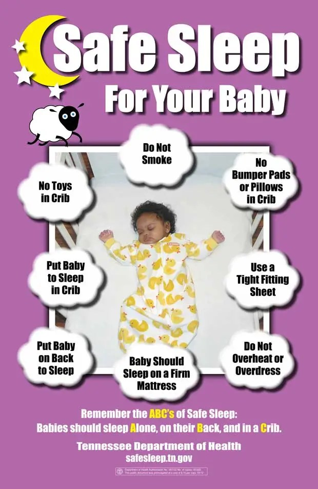 Infant Safe Sleep Poster