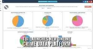 Sevier County Crime Statistics Online in TBI's CrimeInsight TOPS Platform