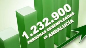Gráfica del paro en Andalucía/CCOO