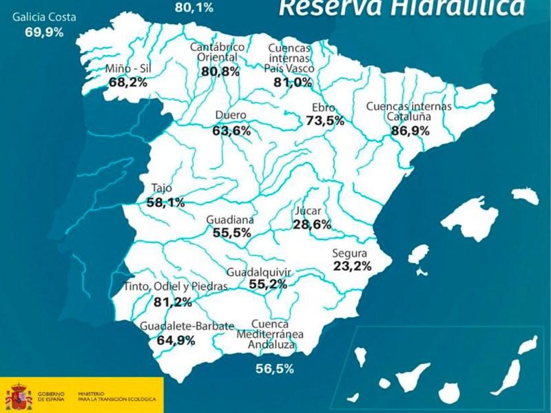 Reserva hidráulica /SA