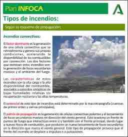 incendios convectivos