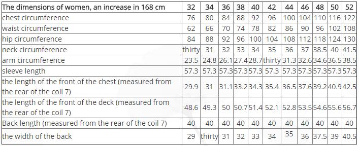 size chart papavero