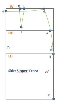 skirt sloper front