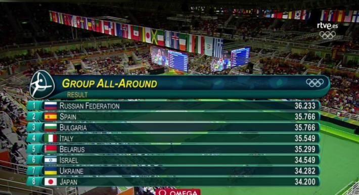 Clasificación Final (Fuente: Pagina de Inforitmica en Facebook)
