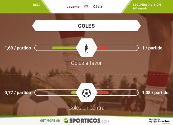 infographic_es-es_285139_goals_770