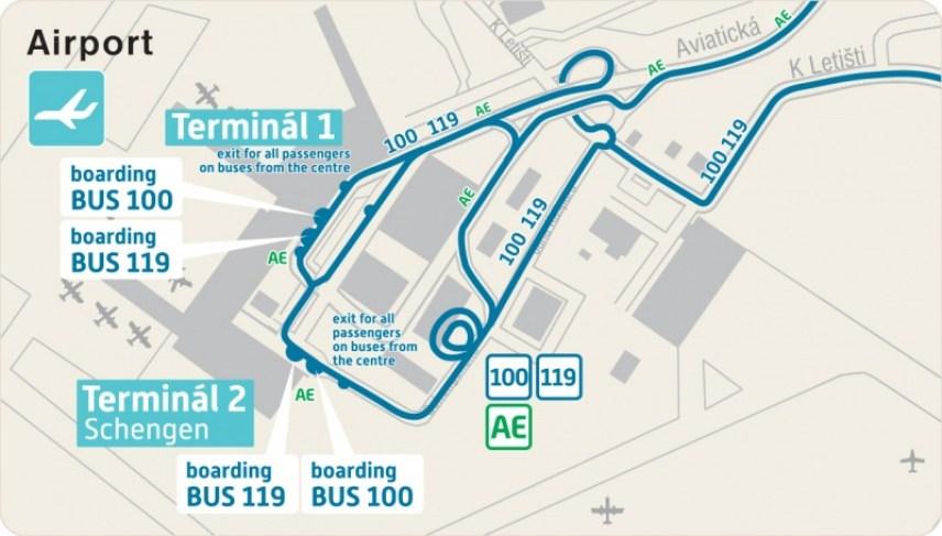 Prag havaalanından kalkan otobüslerin yerini haritadan kolayca görebilirsiniz