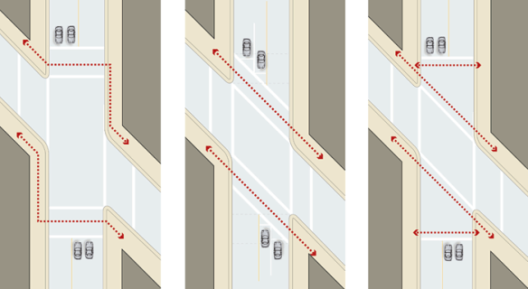 Crosswalk configurations at skewed intersections