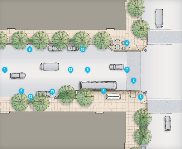Typical Mixed-Use Street Plan