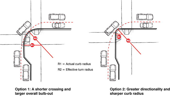 Curb Extensions (Bulb-outs) | SF Better Streets