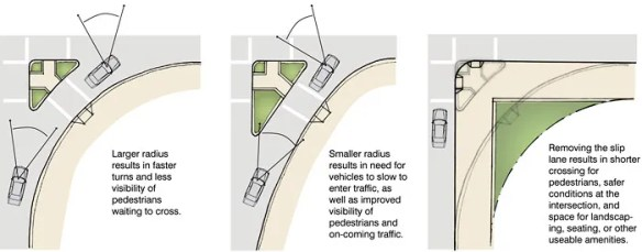 Conversion of a slip lane into a plaza
