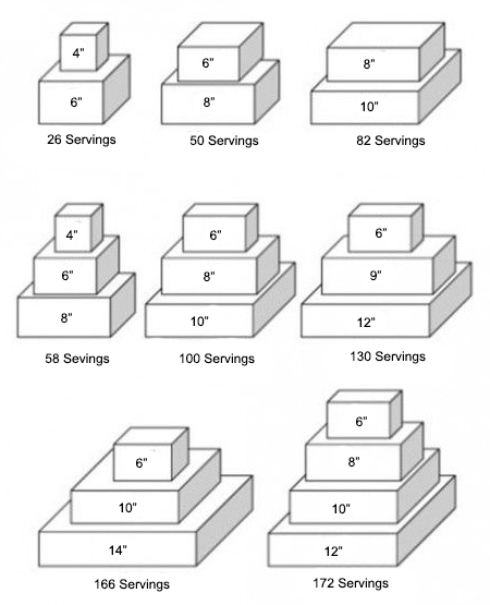 Serving guide for square cakes by sweet fantasies