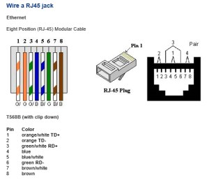 S&F Communications LLC  Wiring Diagrams