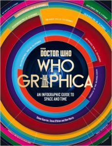whographica