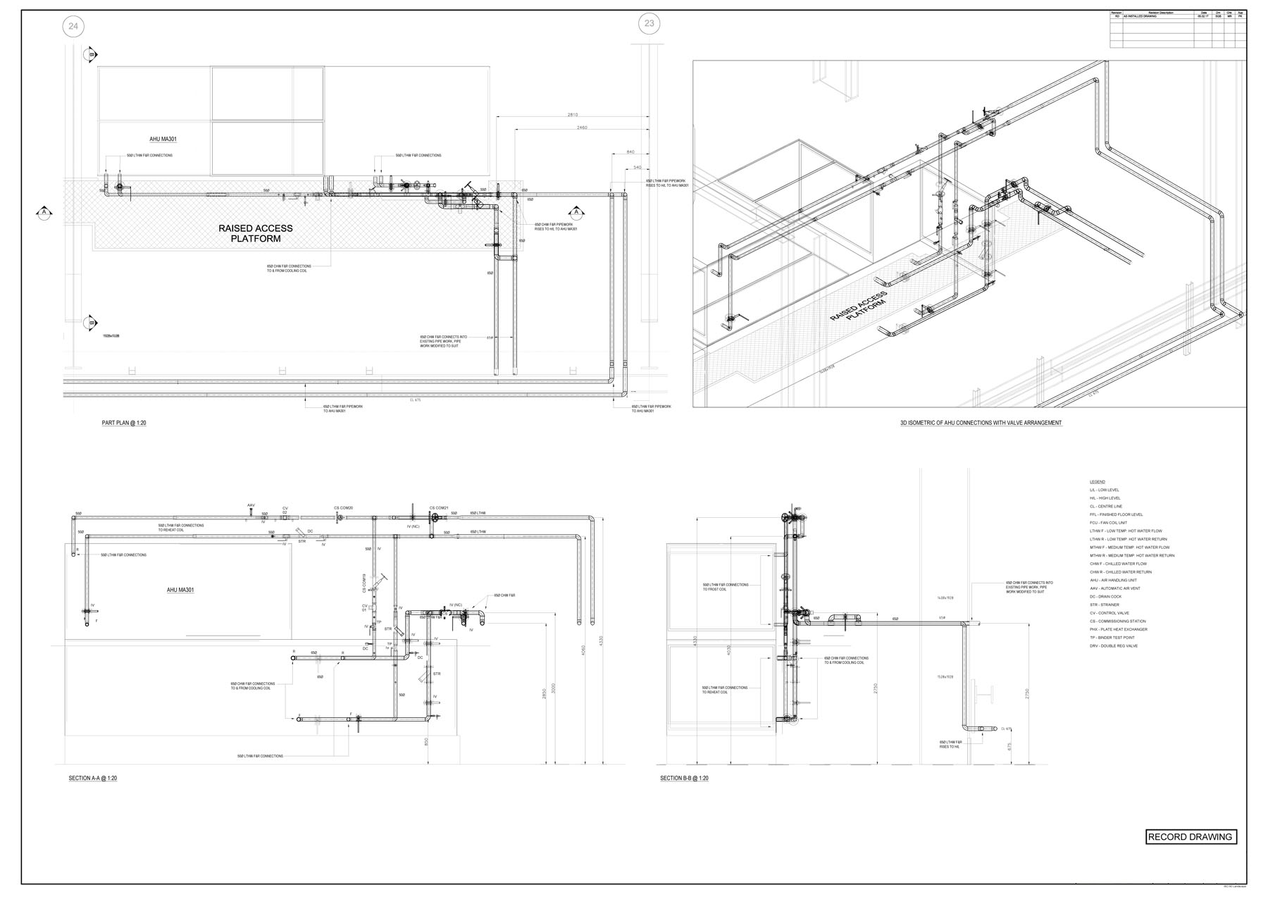 Plantroom Pipe Work Layouts