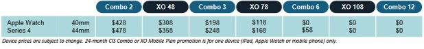 Singtel CIS Promotion, updated 8 Jan 2020: Get Apple Watch with 24-month CIS COmbo or XO Mobile plan