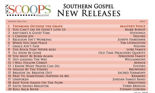 Congratulations to The SGN SCOOPS Top 20 New Releases May 2021
