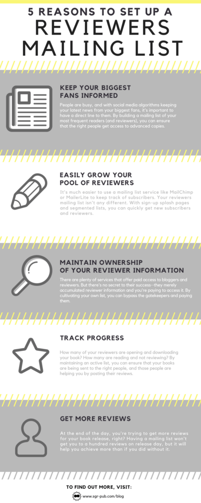How to manage your reviewer mailing list