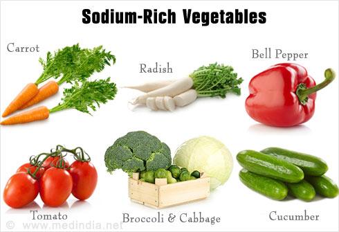 sodium-rich-vegetables