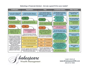 Selecting A Financial Advisor