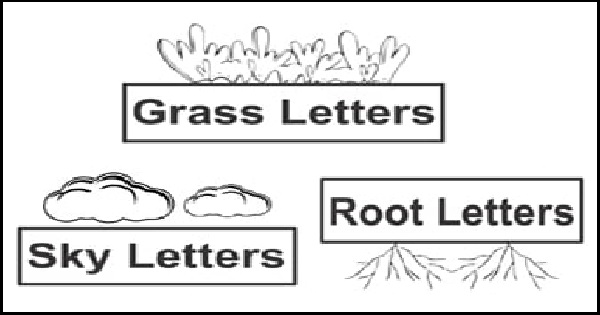 Grass-Letters-Sky-Letters-Root-Letters-thumbs-min