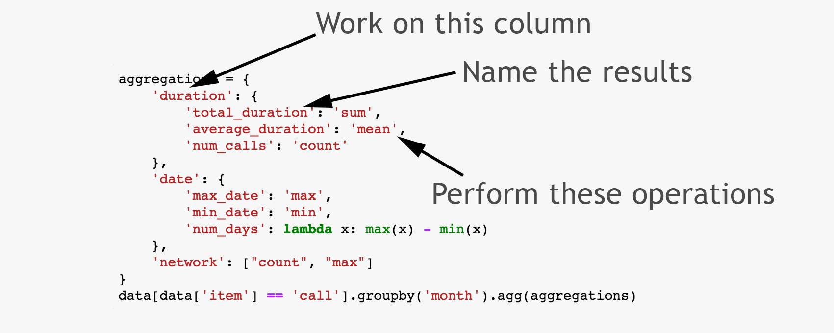 iloc, loc, and ix for data selection in Python Pandas | Shane Lynn