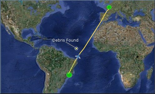 Air France Flight AF 447 – What could have happened?