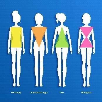 Αχλάδι ή μήλο; Κοιλιά ή γλουτοί; Η σωστή προπόνηση ανάλογα με το σωματότυπο! Ποια είναι;