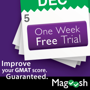 Magoosh GMAT