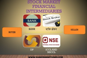 financial intermediaries www.sharemarkethindi
