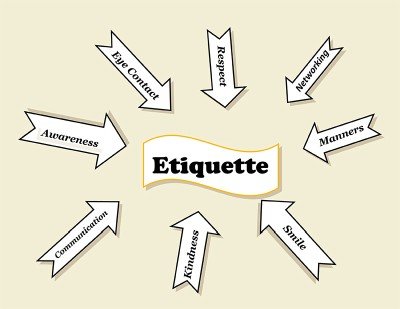 Email Etiquette Yelling (esp  in Workplace) | Eslkevin's Blog
