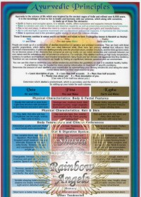 Ayurvedic Principles Chart 8x13 | Shasta Rainbow Angels
