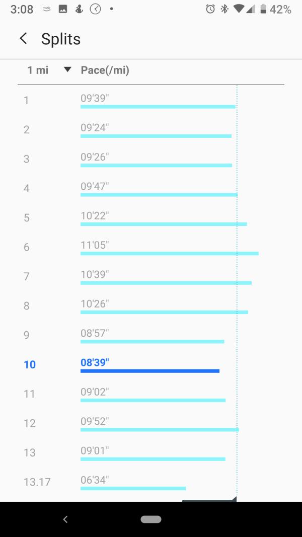 Kauai Half Marathon Data from smartwatch2