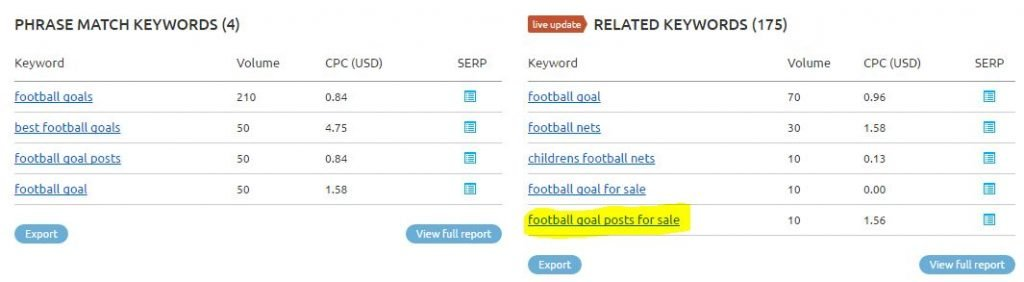 Related Keyword in Semrush
