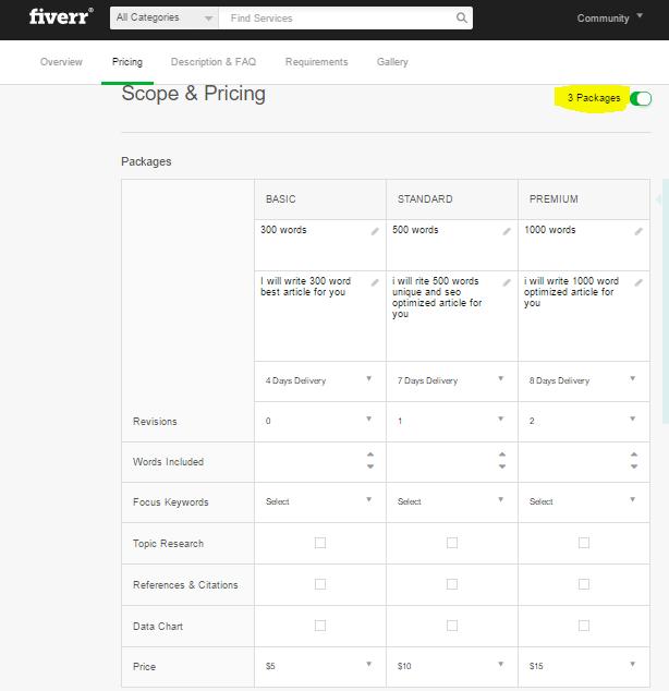 Fiverr Gig Pricing