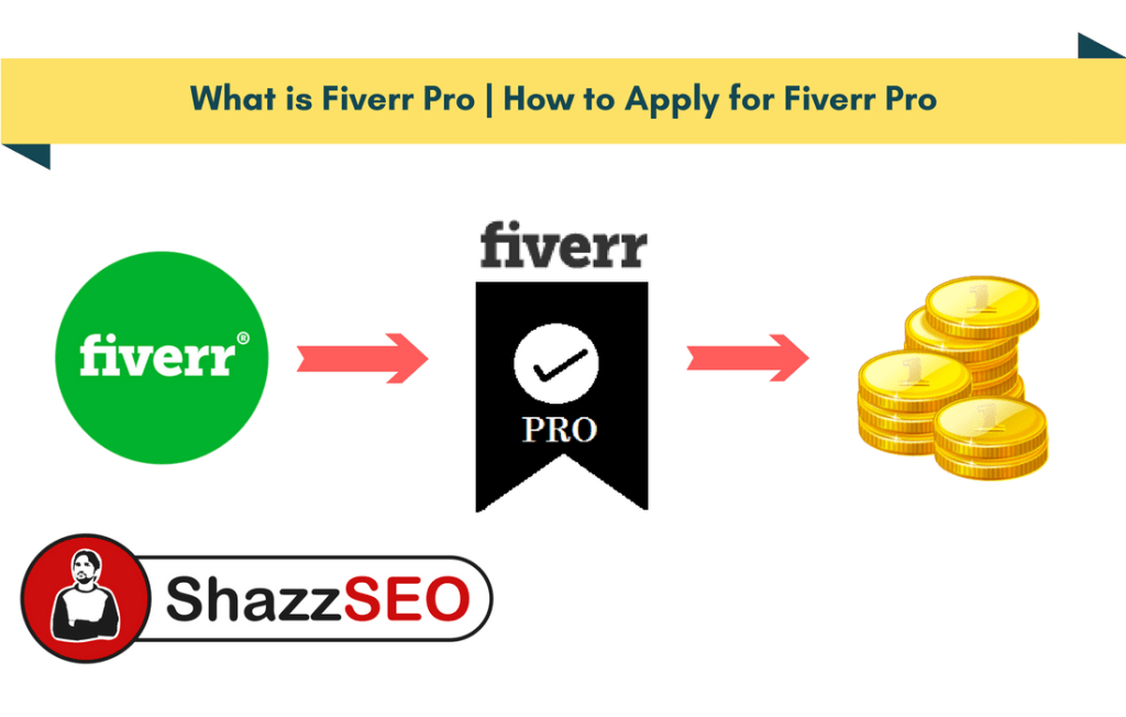 What is Fiverr Pro | How to Apply for Fiverr Pro