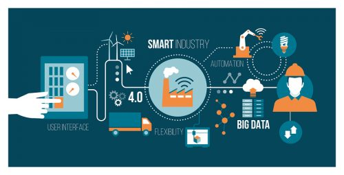 Smart industry 4.0 automation and user interface concept: user connecting with a tablet and exchanging data with a cyber-physical system