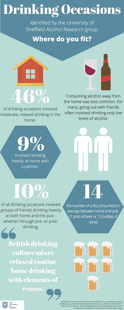 alcohol consumption infographic by ScHARR