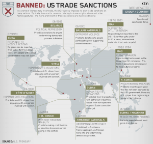 sanctions6-us-world