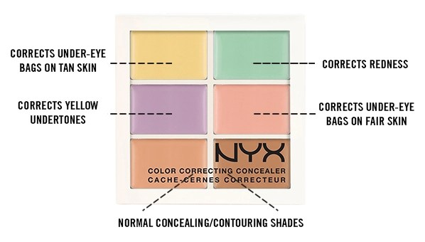 Image result for color correctors and concealers