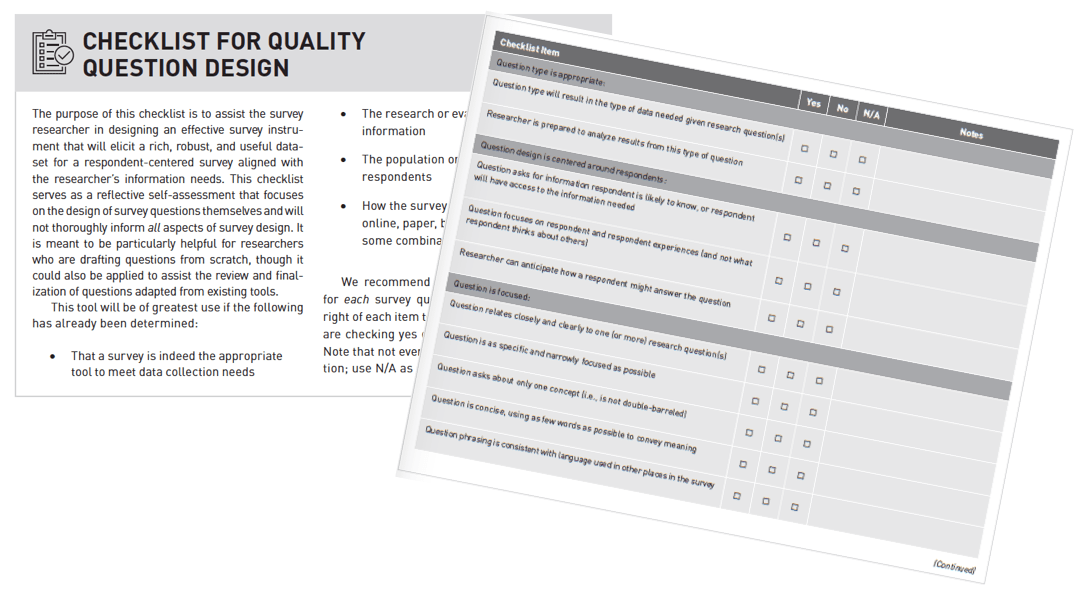 designing quality survey questions the book sheila b robinson