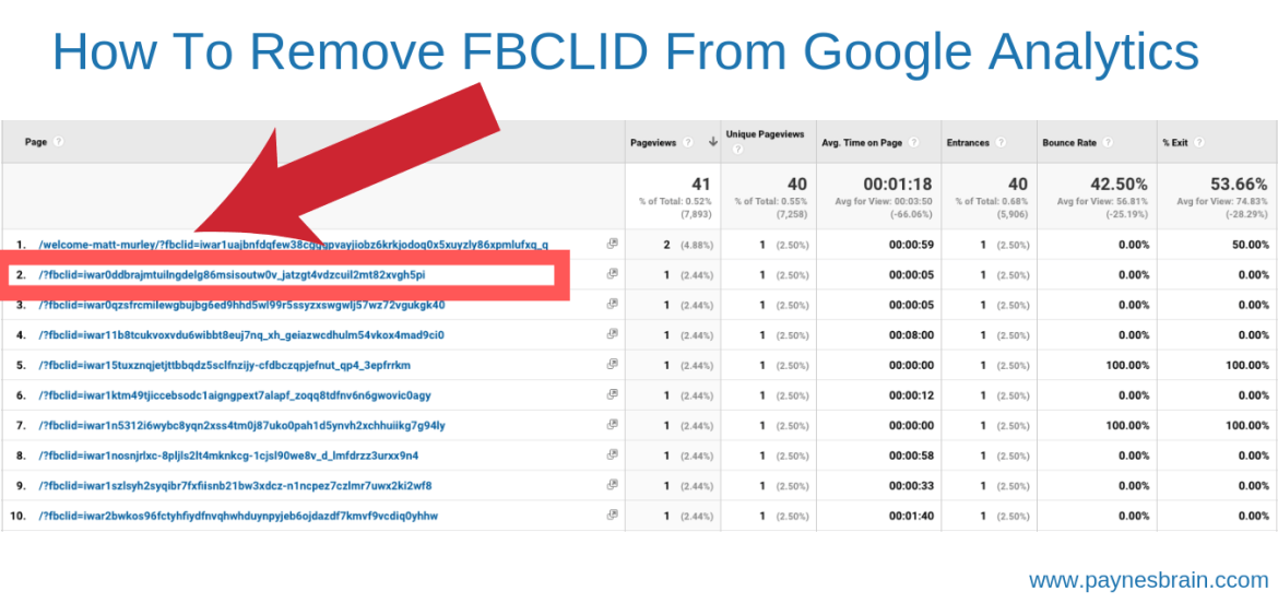 How to Remove FBCLID From Google Analytics