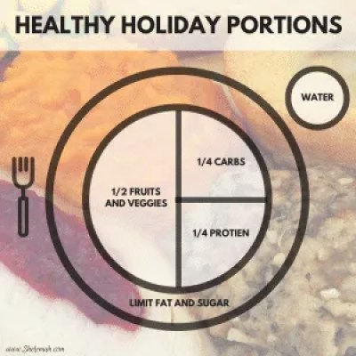 healthy-holiday-portions-5