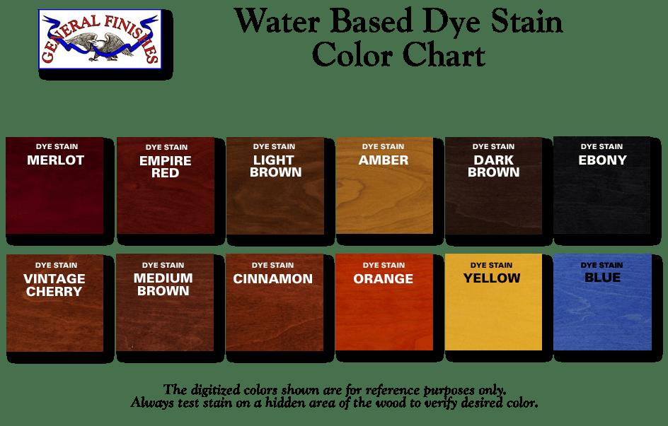 Behr Colors Deck Plus Stain Semi Transparent